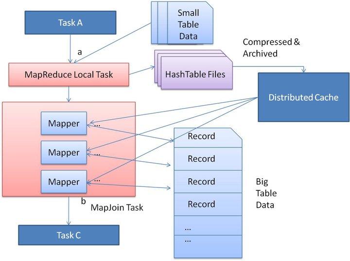 Apache hadoop 2. 4. 1 hadoop distributed file system-2. 4. 1.