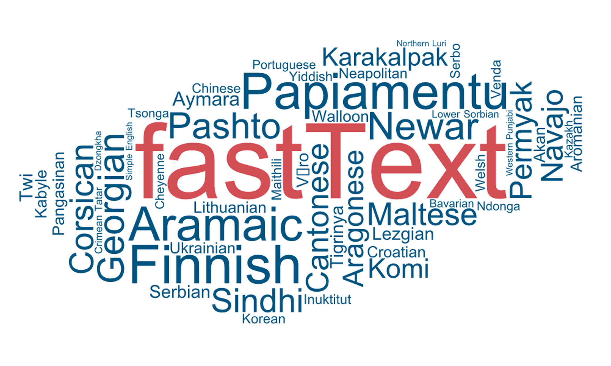 Expanded fastText library now fits on smaller-memory devices