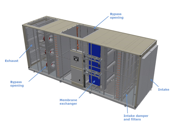 StatePoint Liquid Cooling system for data centers - Facebook