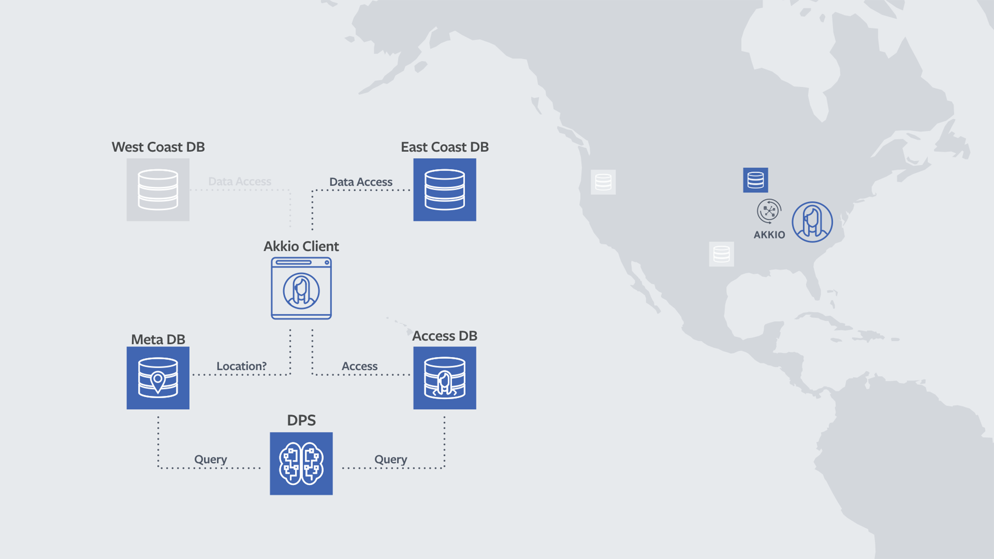 Managing data store locality at scale with Akkio on engineering.fb.com, Facebook's engineering blog