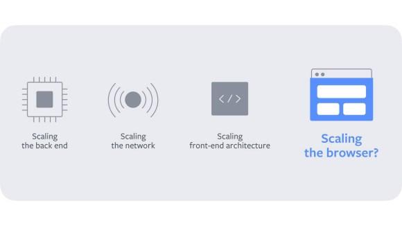 Facebook video adds AV1 support - Facebook Engineering