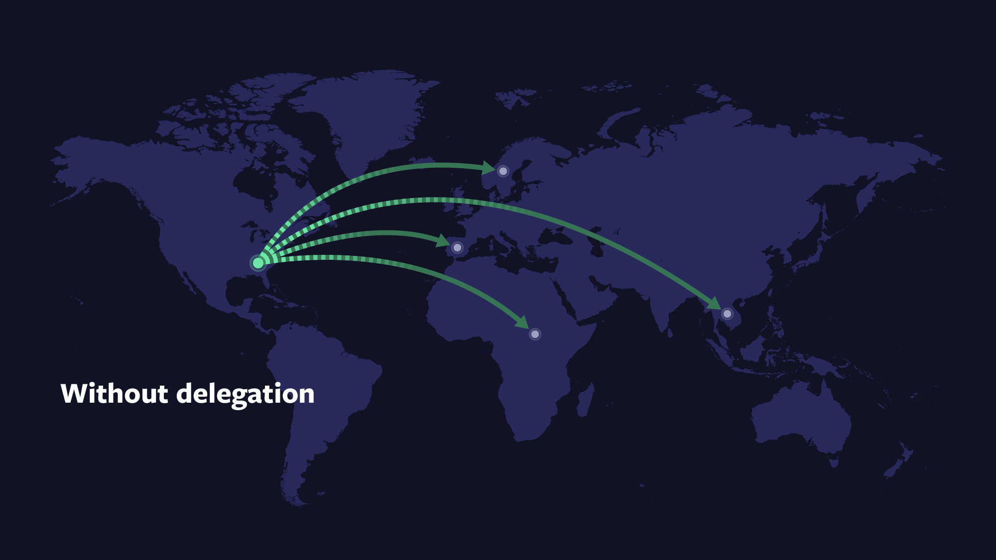 Using delegation through VCache nodes, developers can not only optimize where something is stored but can also configure the route taken to get there.