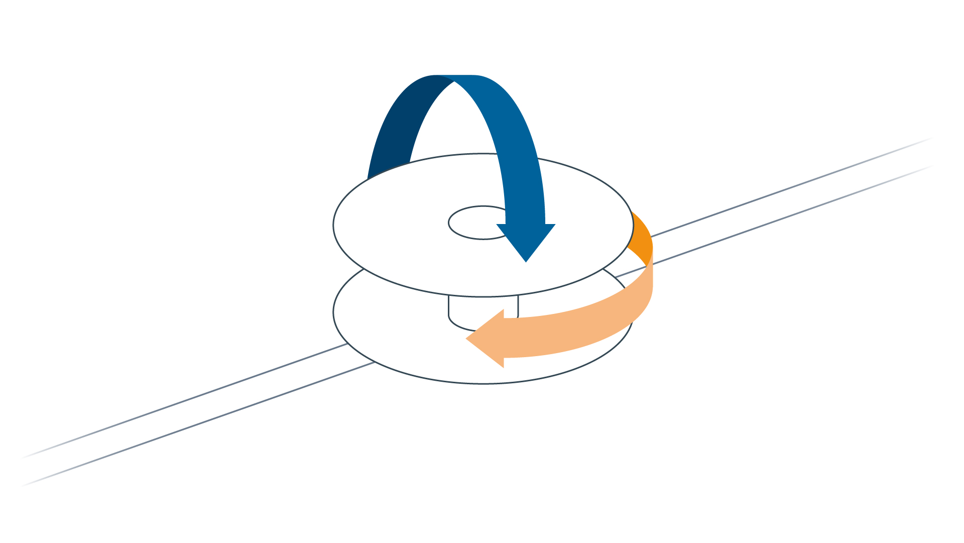 Aerial fiber deployment: The movements of a traditional fiber optic spool during a helical wrapping operation for aerial fiber deployment.