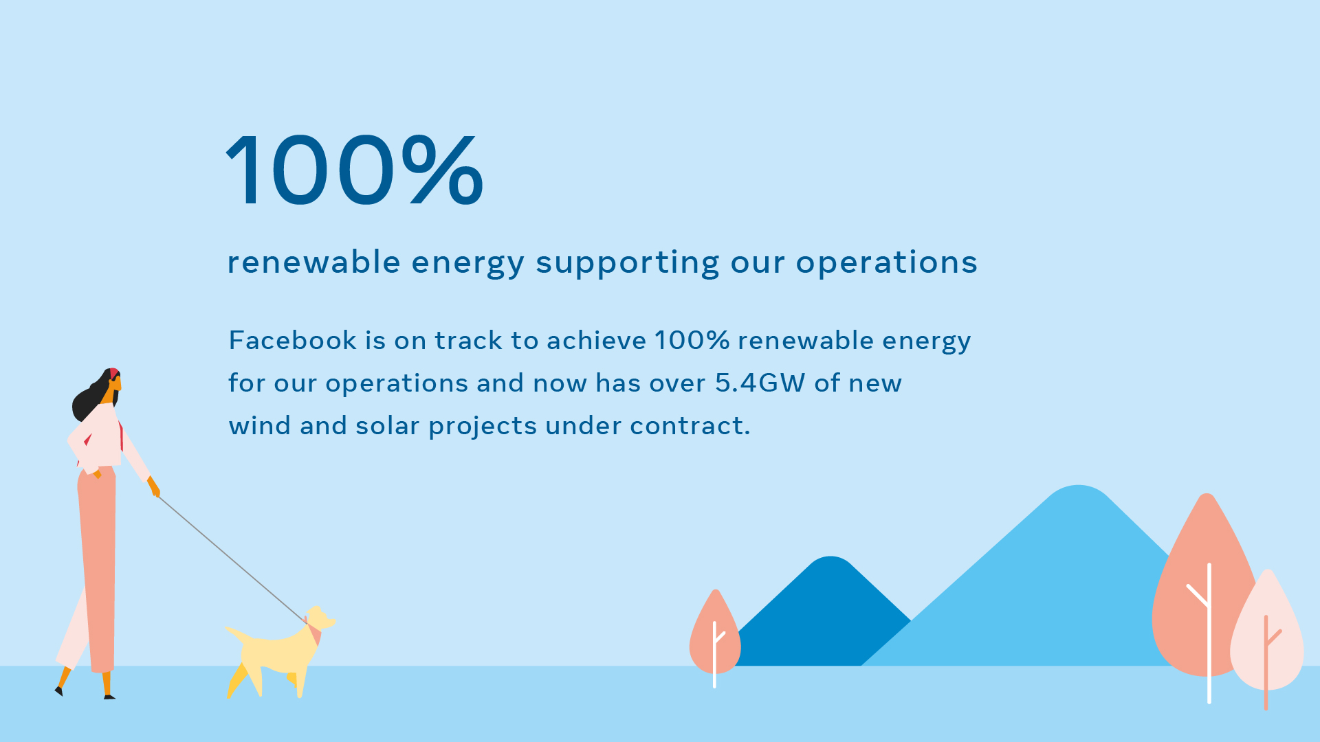 We're on track to to support our global operations with 100 percent renewable energy by the end of 2020