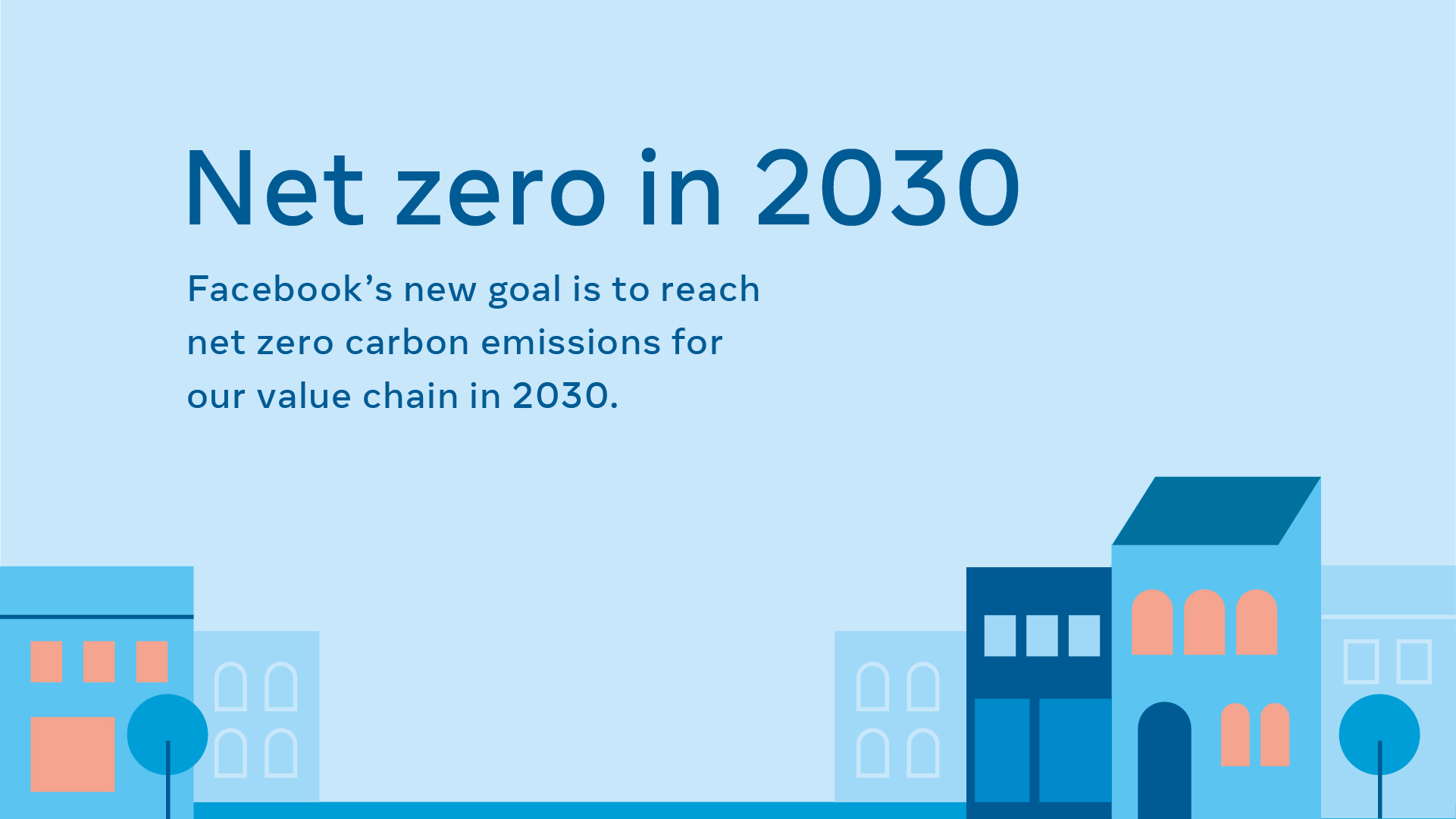 we are sharing our commitment to reach net zero emissions for our global operations and value chain in 2030.
