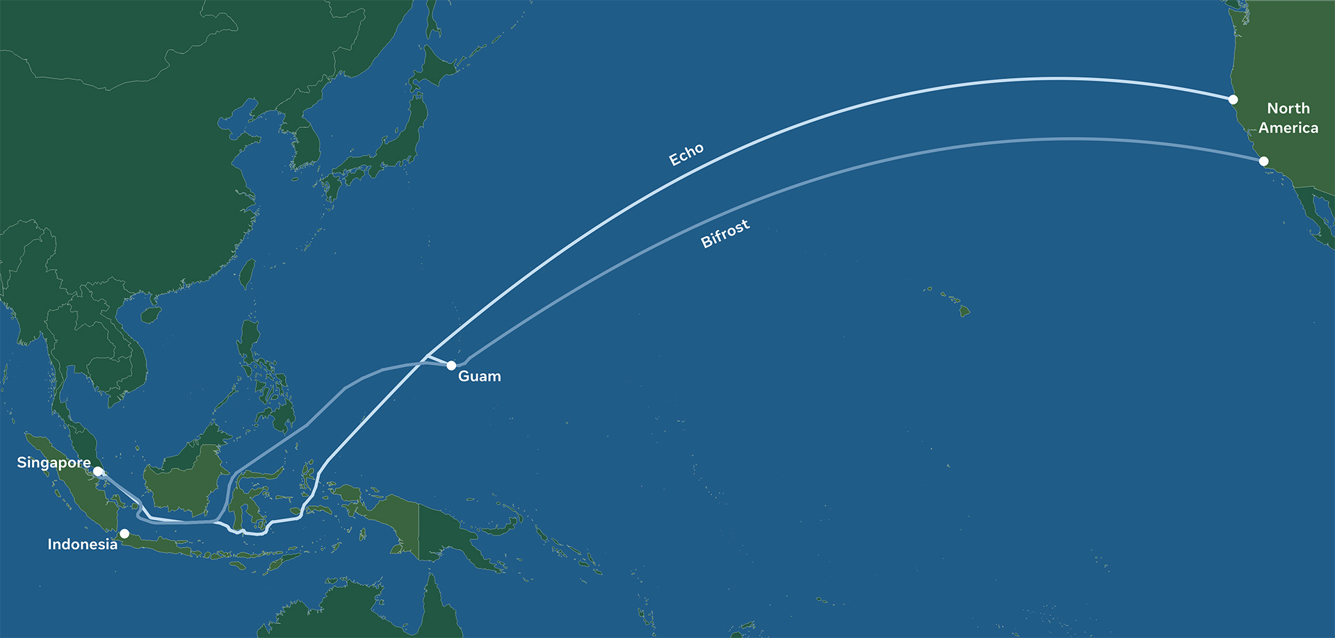Echo and Bifrost: Advancing connectivity between the Asia-Pacific region and North America